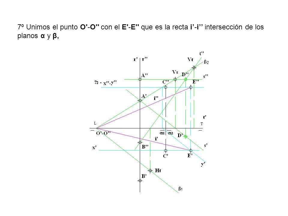 7º Unimos el punto O'-O'' con el E'-E'' que es la recta i-i intersección de los planos α y β,
