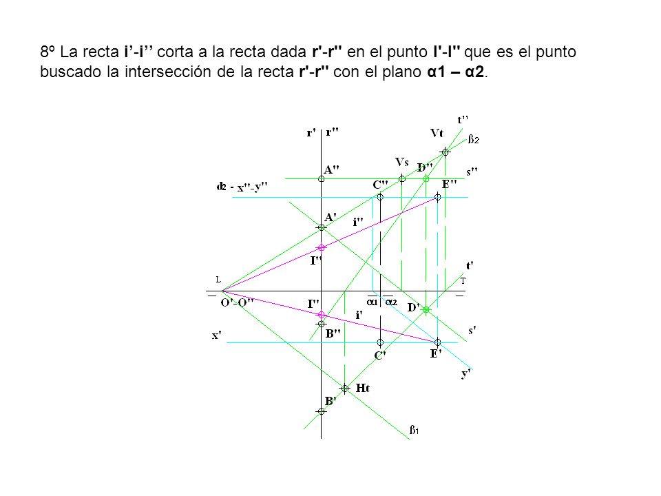 8º La recta i-i corta a la recta dada r'-r'' en el punto I'-I'' que es el punto buscado la intersección de la recta r'-r'' con el plano α1 – α2.