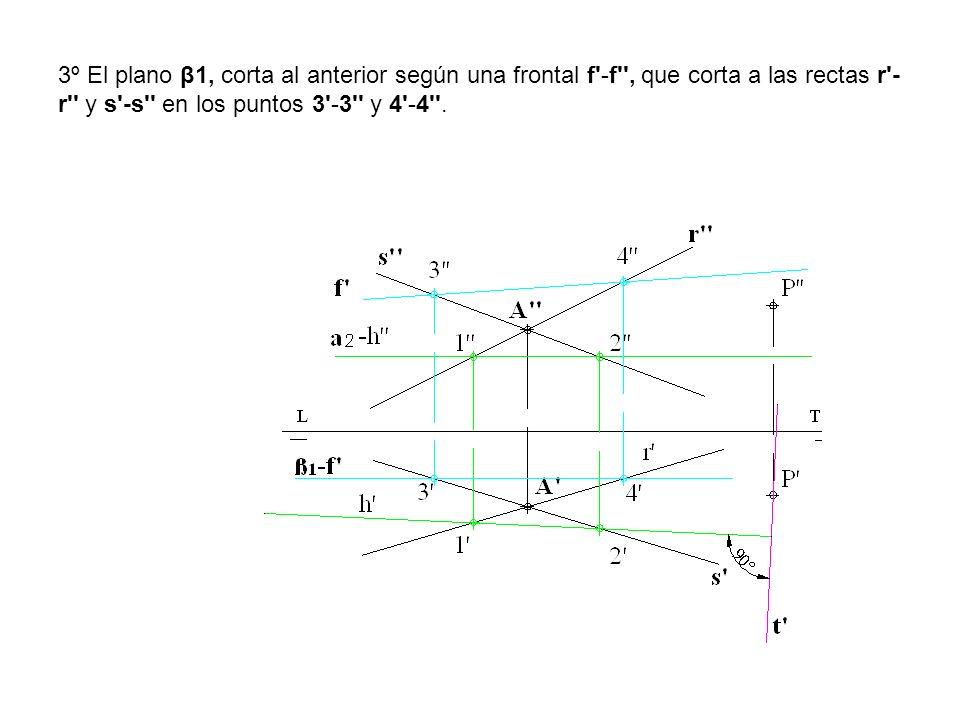 3º El plano β1, corta al anterior según una frontal f'-f'', que corta a las rectas r'- r'' y s'-s'' en los puntos 3'-3'' y 4'-4''.