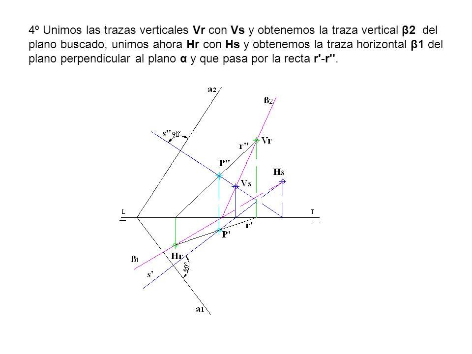 4º Unimos las trazas verticales Vr con Vs y obtenemos la traza vertical β2 del plano buscado, unimos ahora Hr con Hs y obtenemos la traza horizontal β
