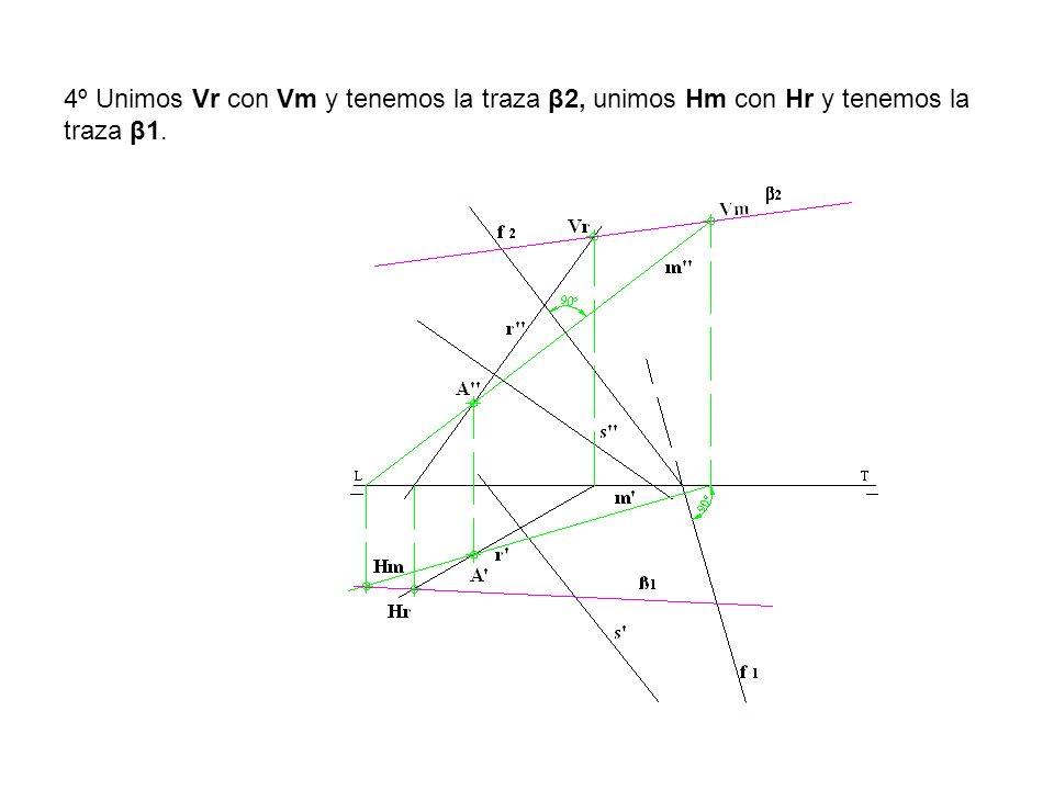 4º Unimos Vr con Vm y tenemos la traza β2, unimos Hm con Hr y tenemos la traza β1.