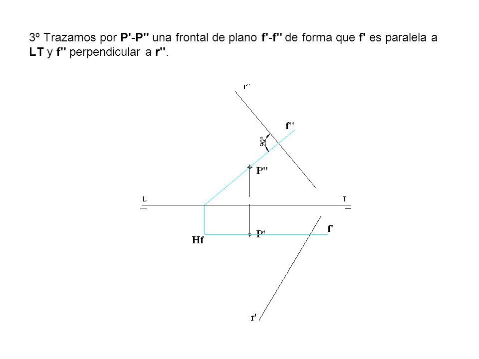 3º Trazamos por P'-P'' una frontal de plano f'-f'' de forma que f' es paralela a LT y f'' perpendicular a r''.