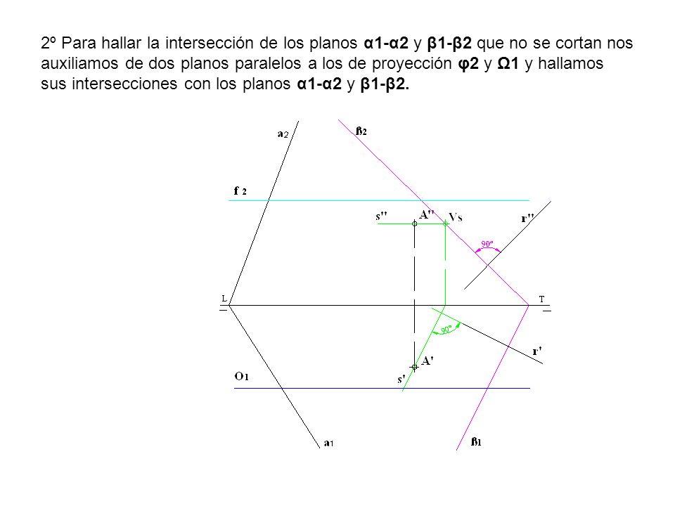 2º Para hallar la intersección de los planos α1-α2 y β1-β2 que no se cortan nos auxiliamos de dos planos paralelos a los de proyección φ2 y Ω1 y halla
