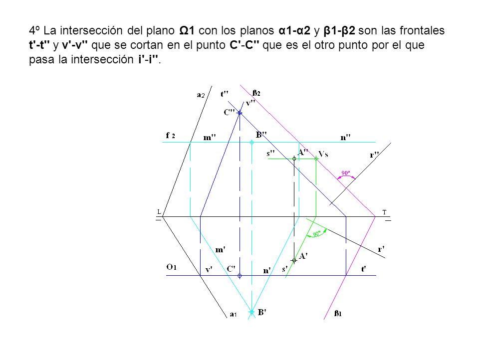 4º La intersección del plano Ω1 con los planos α1-α2 y β1-β2 son las frontales t'-t'' y v'-v'' que se cortan en el punto C'-C'' que es el otro punto p