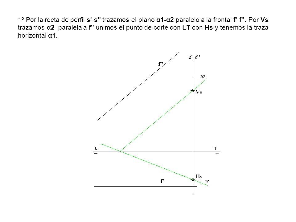 1º Por la recta de perfil s'-s'' trazamos el plano α1-α2 paralelo a la frontal f'-f''. Por Vs trazamos α2 paralela a f'' unimos el punto de corte con