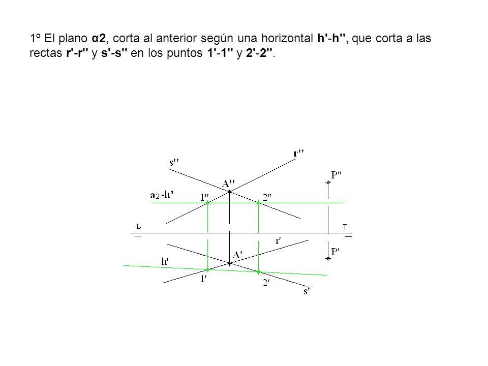 1º El plano α2, corta al anterior según una horizontal h'-h'', que corta a las rectas r'-r'' y s'-s'' en los puntos 1'-1'' y 2'-2''.