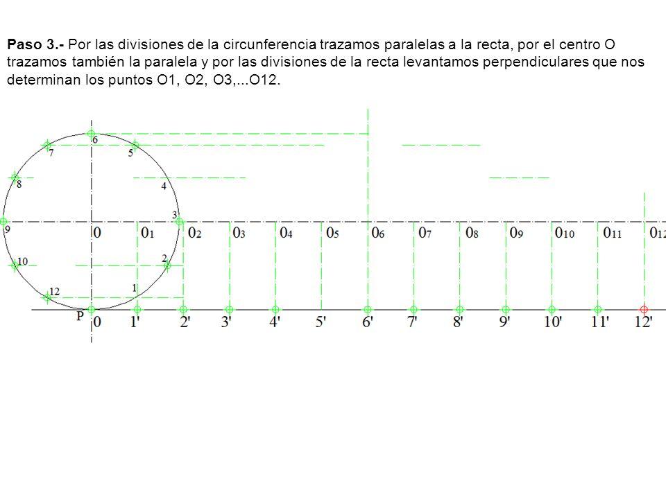 Paso 3.- Por las divisiones de la circunferencia trazamos paralelas a la recta, por el centro O trazamos también la paralela y por las divisiones de l
