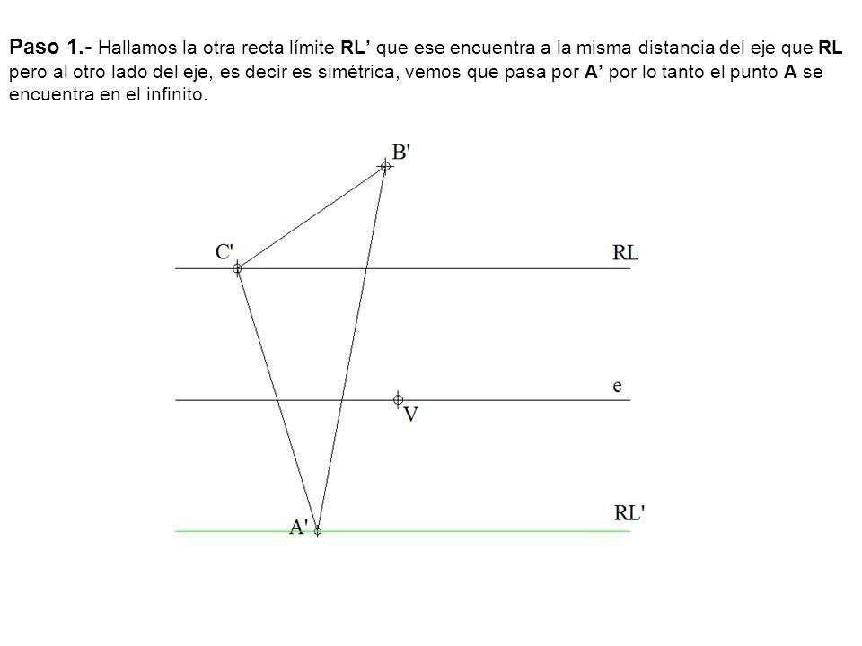 Paso 1.- Hallamos la otra recta límite RL que ese encuentra a la misma distancia del eje que RL pero al otro lado del eje, es decir es simétrica, vemo