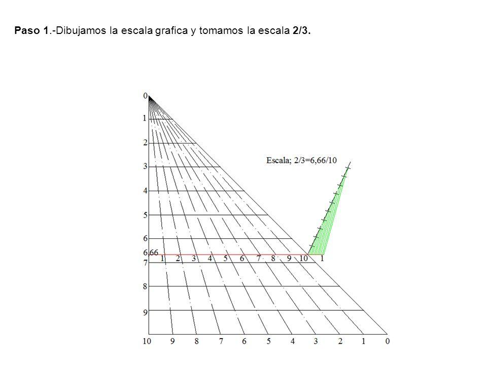 Paso 1.-Dibujamos la escala grafica y tomamos la escala 2/3.