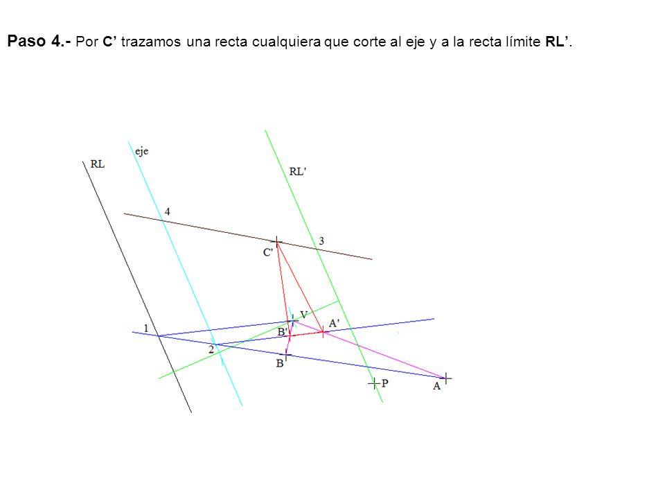 Paso 4.- Por C trazamos una recta cualquiera que corte al eje y a la recta límite RL.