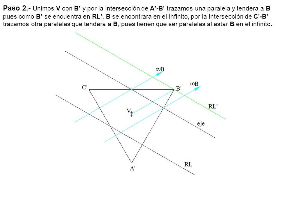 Paso 2.- Unimos V con B y por la intersección de A-B trazamos una paralela y tendera a B pues como B se encuentra en RL, B se encontrara en el infinit
