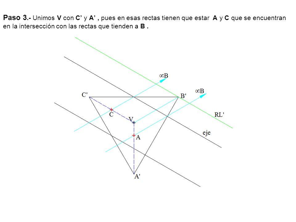 Paso 3.- Unimos V con C y A, pues en esas rectas tienen que estar A y C que se encuentran en la intersección con las rectas que tienden a B.