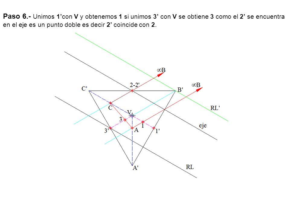 Paso 6.- Unimos 1con V y obtenemos 1 si unimos 3 con V se obtiene 3 como el 2 se encuentra en el eje es un punto doble es decir 2 coincide con 2.