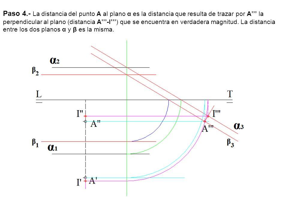 Paso 4.- La distancia del punto A al plano α es la distancia que resulta de trazar por A la perpendicular al plano (distancia A-I) que se encuentra en