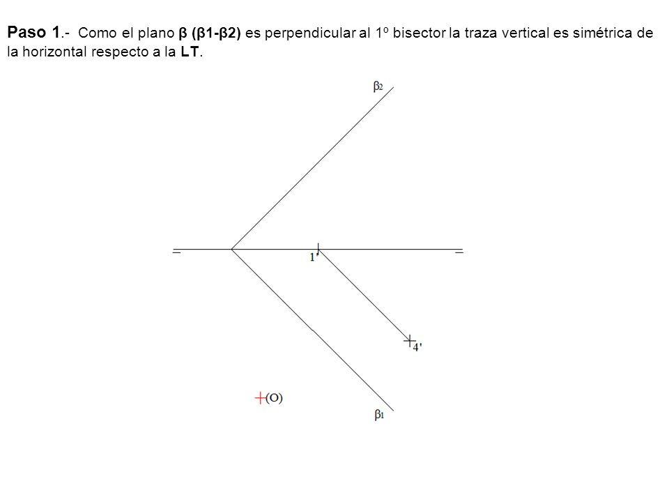 Paso 1.- Como el plano β (β1-β2) es perpendicular al 1º bisector la traza vertical es simétrica de la horizontal respecto a la LT.