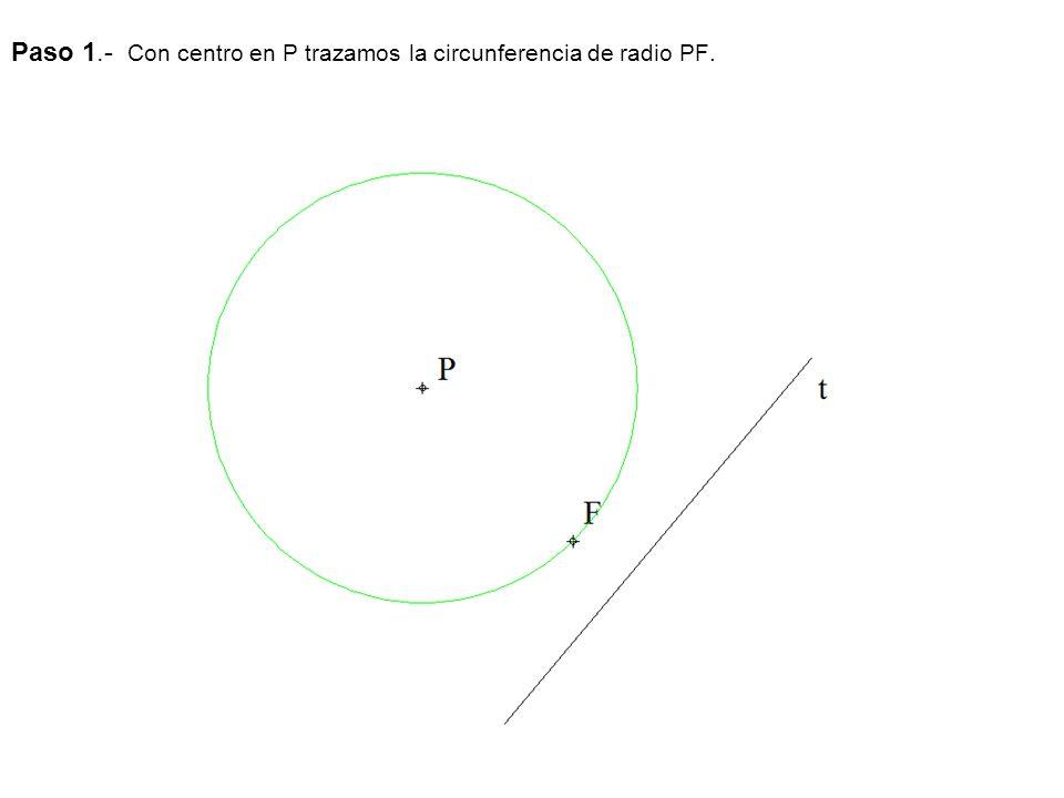 Paso 1.- Con centro en P trazamos la circunferencia de radio PF.