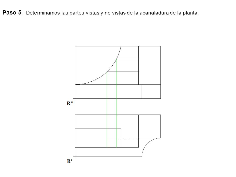 Paso 5.- Determinamos las partes vistas y no vistas de la acanaladura de la planta.