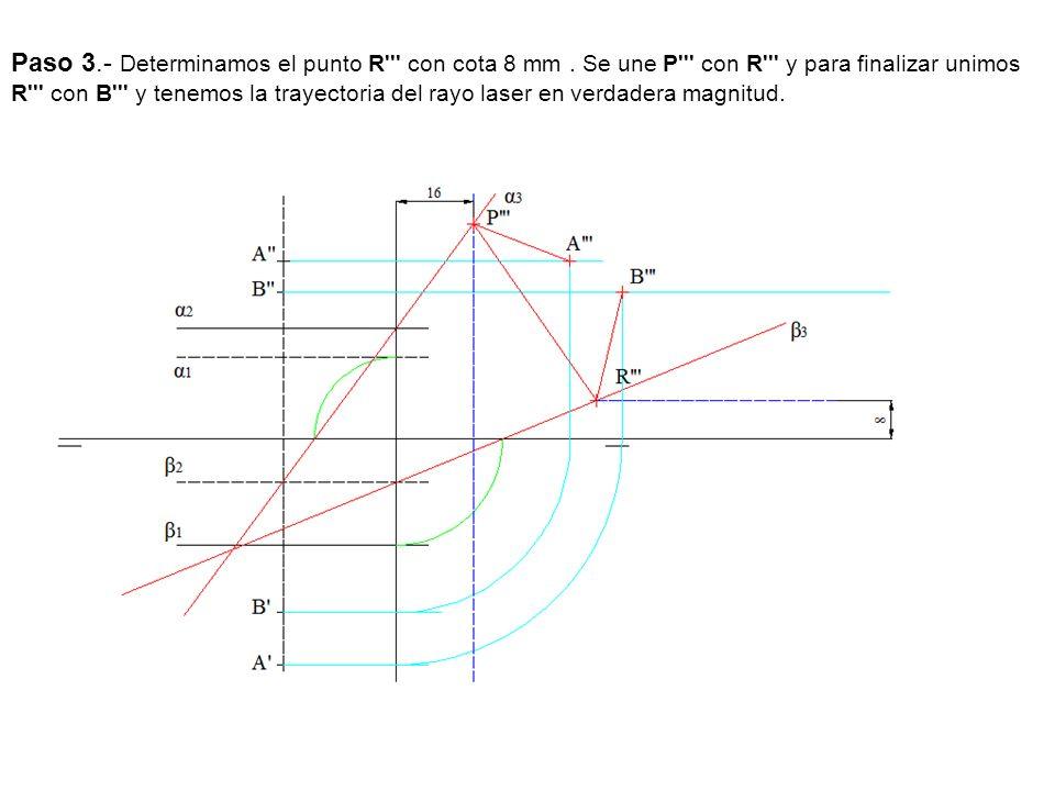 Paso 3.- Determinamos el punto R''' con cota 8 mm. Se une P''' con R''' y para finalizar unimos R''' con B''' y tenemos la trayectoria del rayo laser