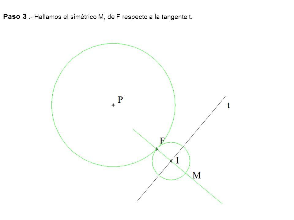Paso 3.- Hallamos el simétrico M, de F respecto a la tangente t.