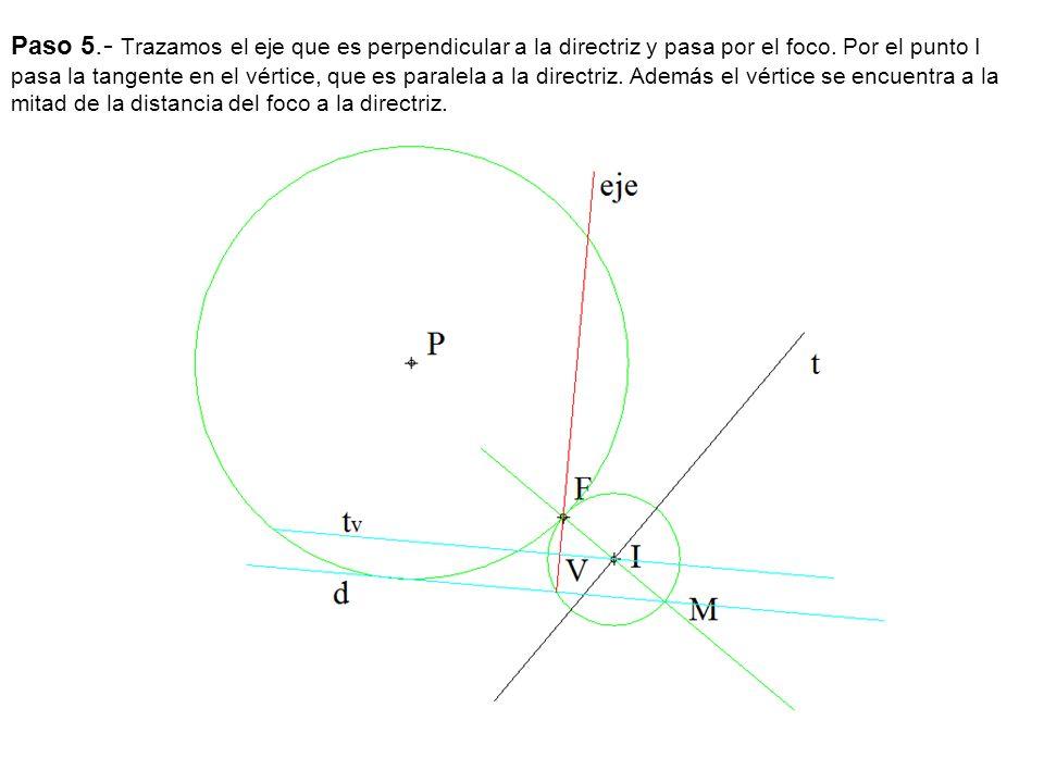 Paso 5.- Trazamos el eje que es perpendicular a la directriz y pasa por el foco. Por el punto I pasa la tangente en el vértice, que es paralela a la d