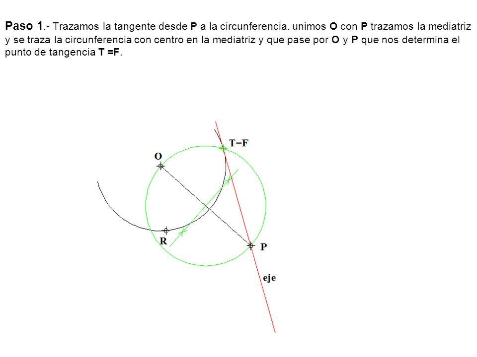 Paso 1.- Trazamos la tangente desde P a la circunferencia. unimos O con P trazamos la mediatriz y se traza la circunferencia con centro en la mediatri