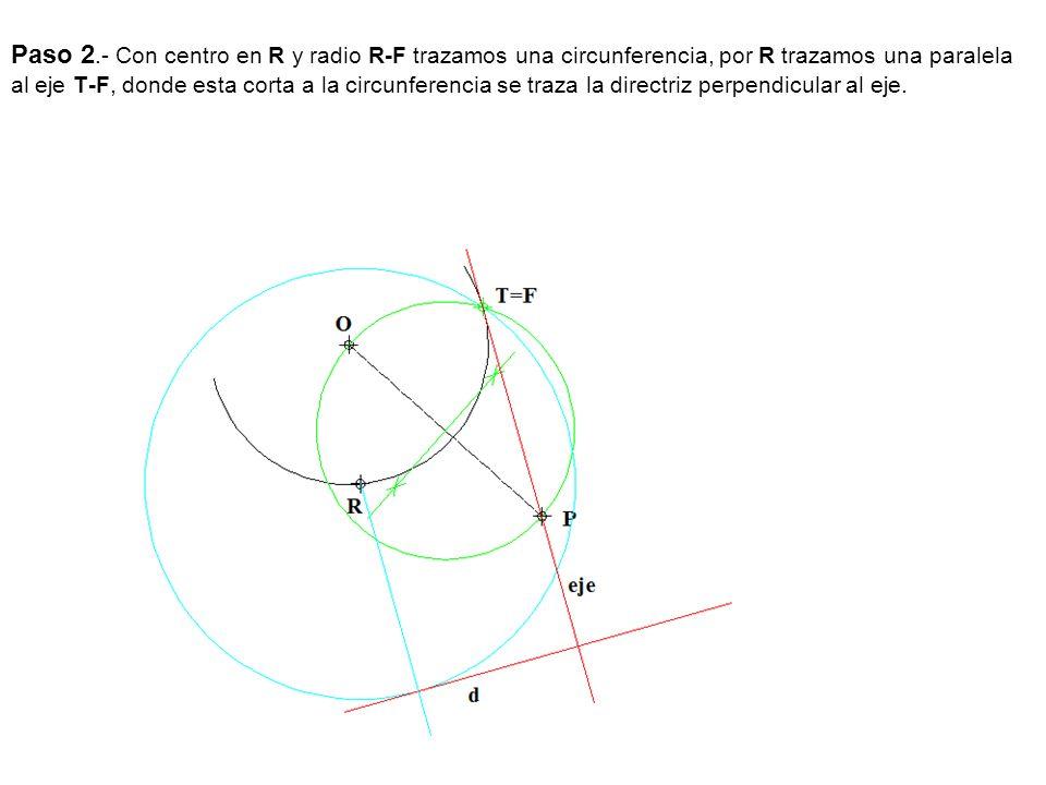 Paso 2.- Con centro en R y radio R-F trazamos una circunferencia, por R trazamos una paralela al eje T-F, donde esta corta a la circunferencia se traz