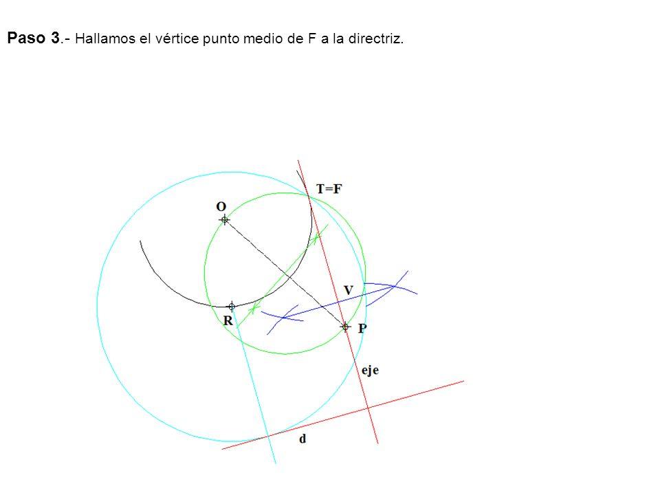 Paso 3.- Hallamos el vértice punto medio de F a la directriz.