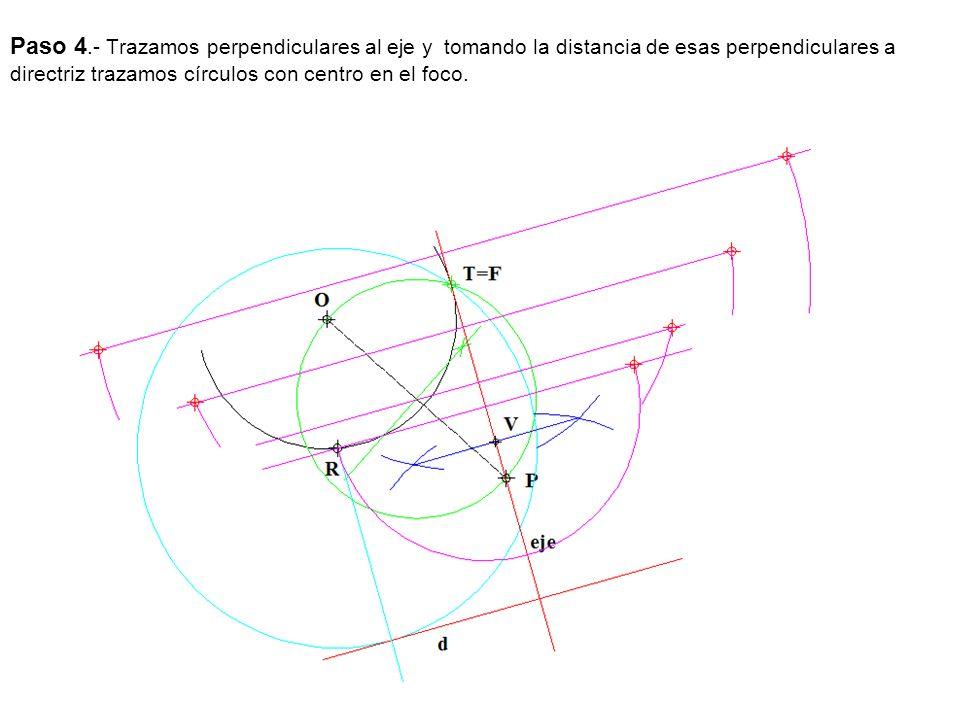 Paso 4.- Trazamos perpendiculares al eje y tomando la distancia de esas perpendiculares a directriz trazamos círculos con centro en el foco.