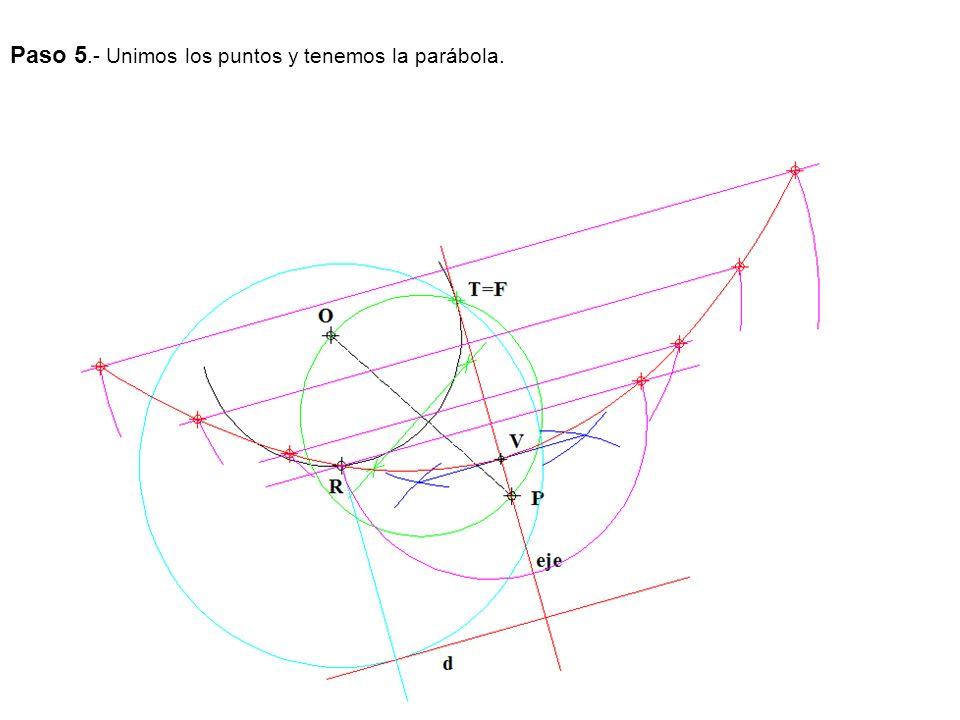 Paso 5.- Unimos los puntos y tenemos la parábola.