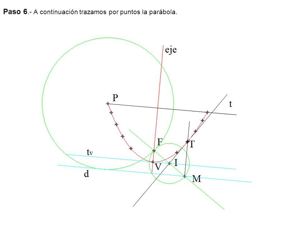 Paso 6. - A continuación trazamos por puntos la parábola.