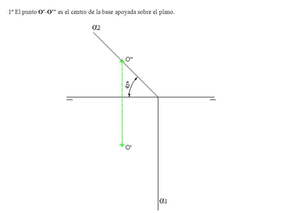 1º El punto O-O es el centro de la base apoyada sobre el plano.