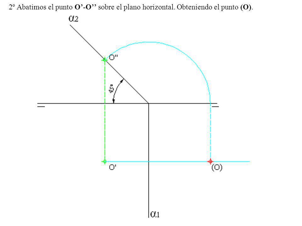 2º Abatimos el punto O-O sobre el plano horizontal. Obteniendo el punto (O).