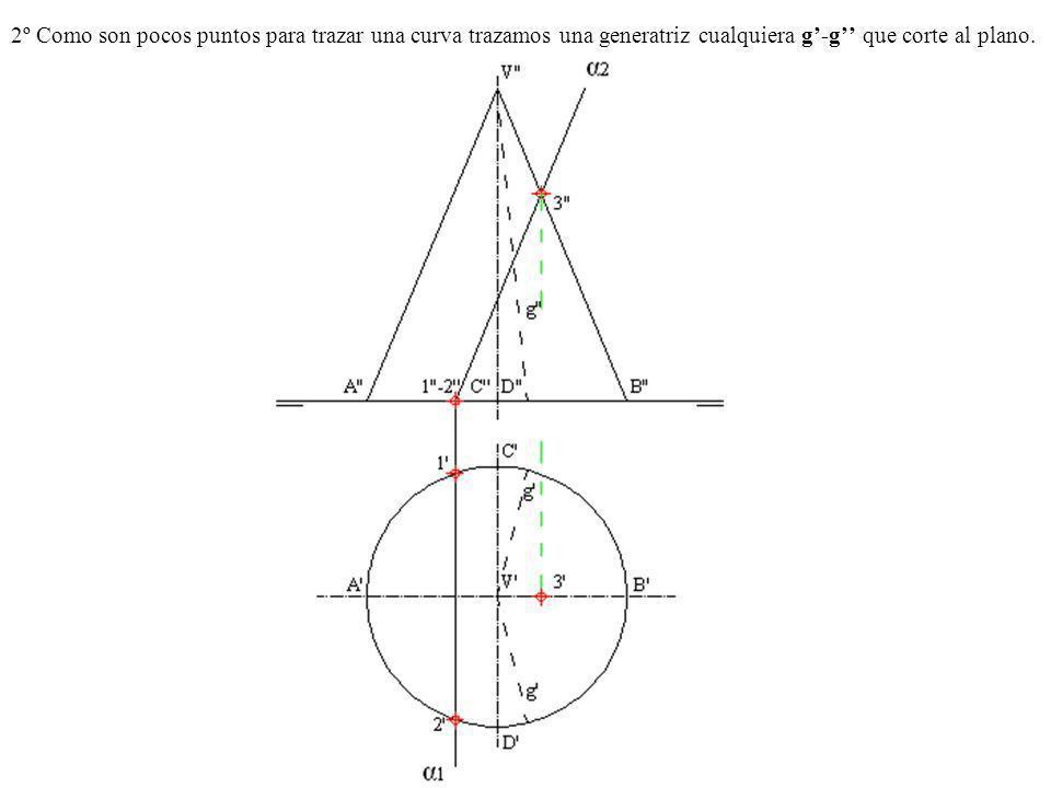 2º Como son pocos puntos para trazar una curva trazamos una generatriz cualquiera g-g que corte al plano.