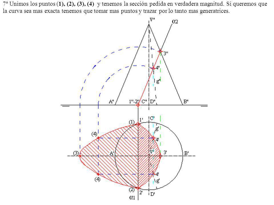 7º Unimos los puntos (1), (2), (3), (4) y tenemos la sección pedida en verdadera magnitud. Si queremos que la curva sea mas exacta tenemos que tomar m