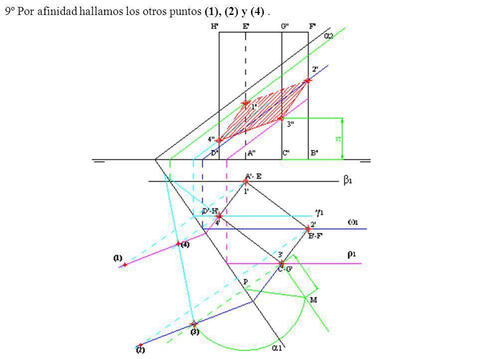 9º Por afinidad hallamos los otros puntos (1), (2) y (4).