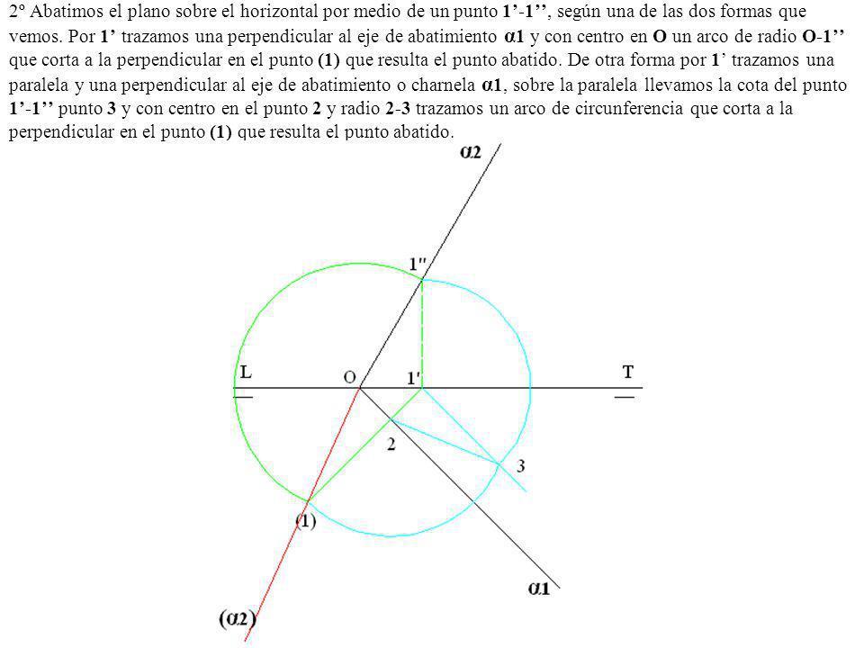 2º Abatimos el plano sobre el horizontal por medio de un punto 1-1, según una de las dos formas que vemos. Por 1 trazamos una perpendicular al eje de