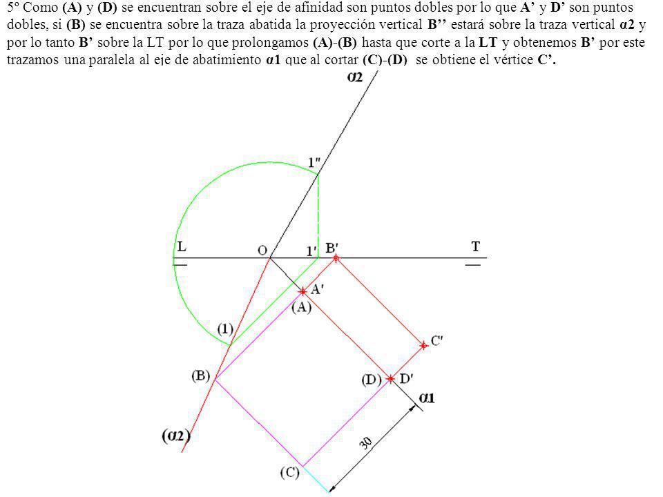 5º Como (A) y (D) se encuentran sobre el eje de afinidad son puntos dobles por lo que A y D son puntos dobles, si (B) se encuentra sobre la traza abat