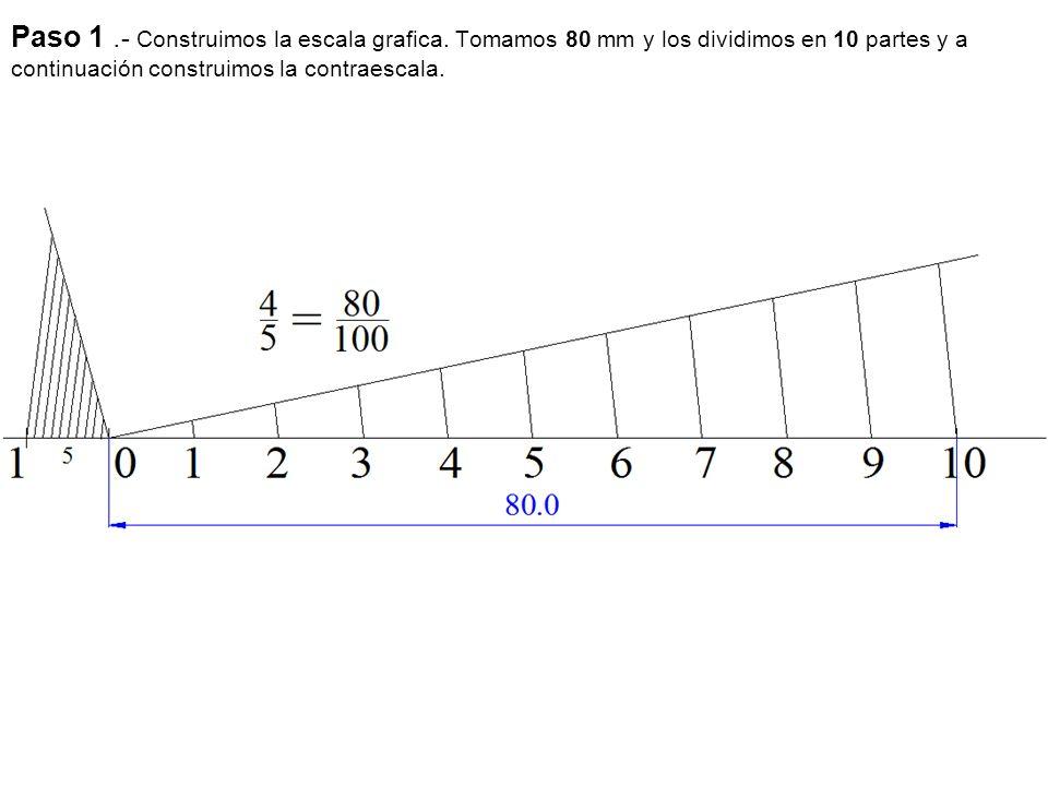 Paso 5.- Trazamos por el punto 1 una perpendicular al eje, tomamos la distancia del punto 1 a la directriz y con esa distancia trazamos desde el foco una circunferencia donde corte a la perpendicular,puntos c y d son puntos de la parábola.