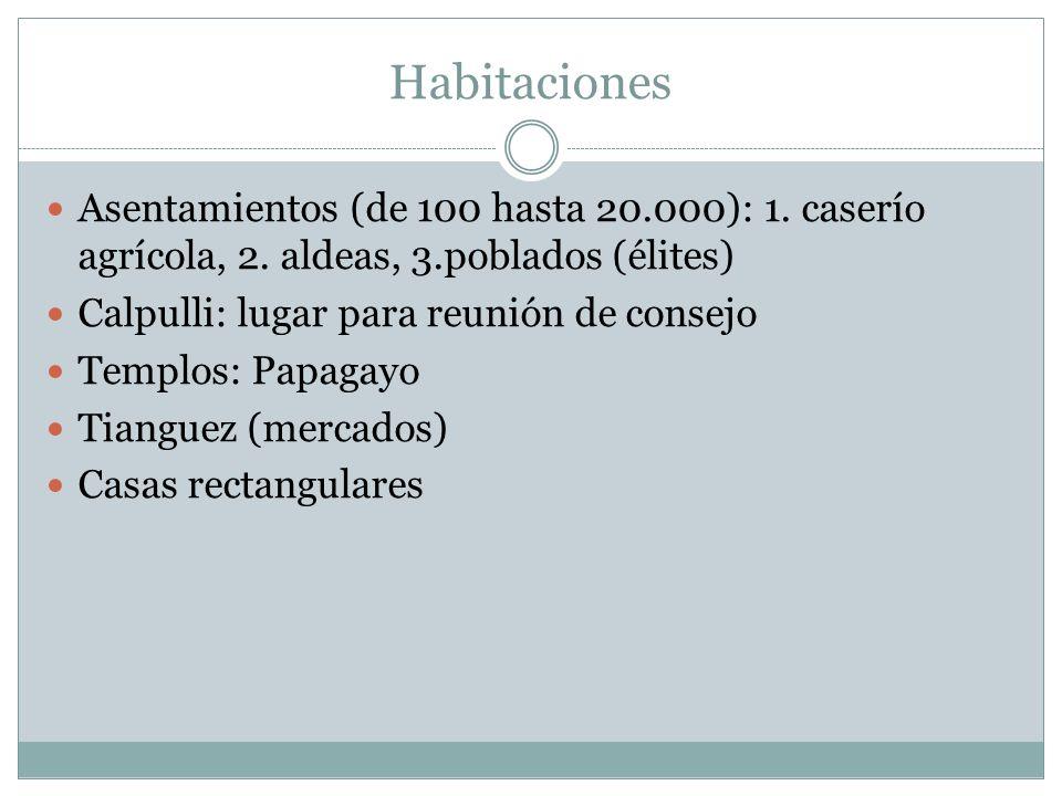 Habitaciones Asentamientos (de 100 hasta 20.000): 1.