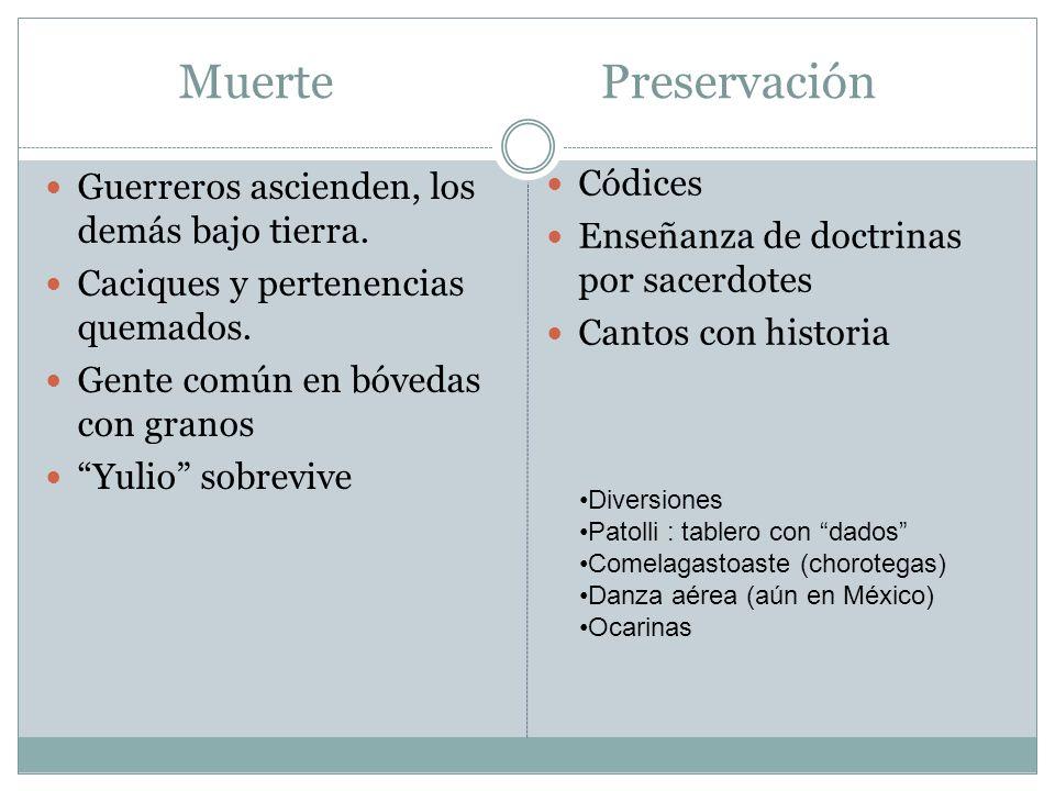 MuertePreservación Guerreros ascienden, los demás bajo tierra.