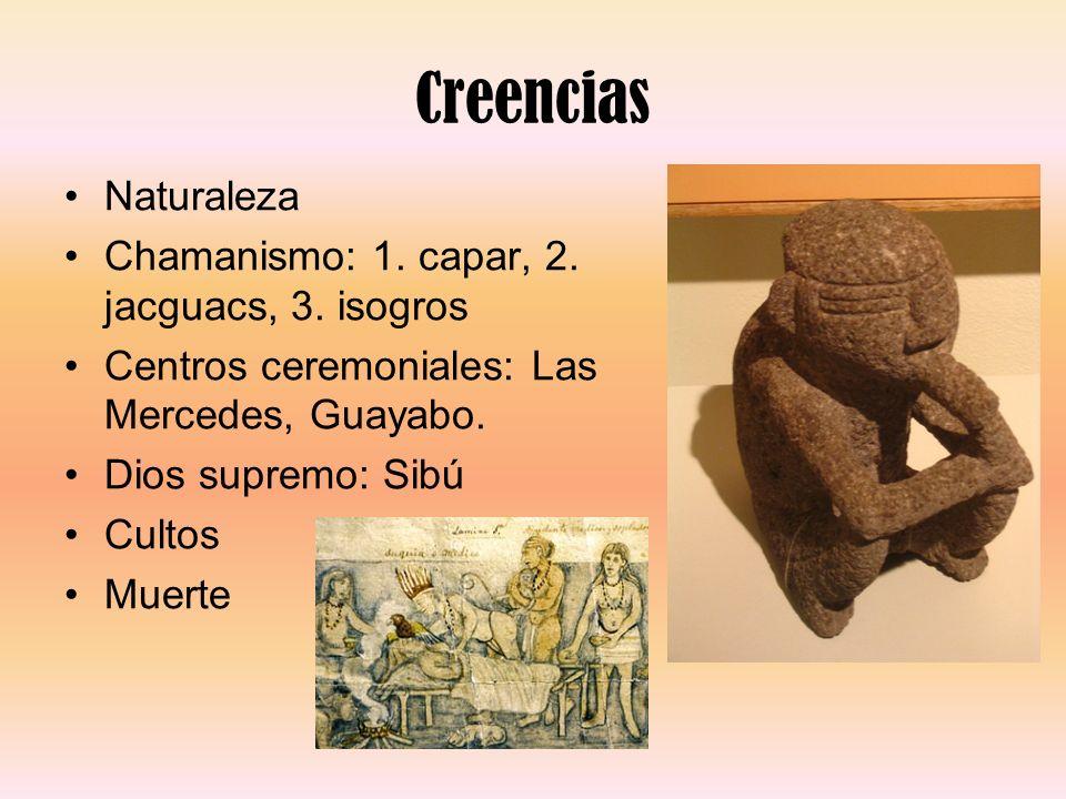 Creencias Naturaleza Chamanismo: 1. capar, 2. jacguacs, 3. isogros Centros ceremoniales: Las Mercedes, Guayabo. Dios supremo: Sibú Cultos Muerte