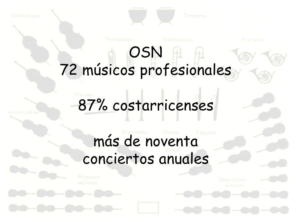OSN 72 músicos profesionales 87% costarricenses más de noventa conciertos anuales