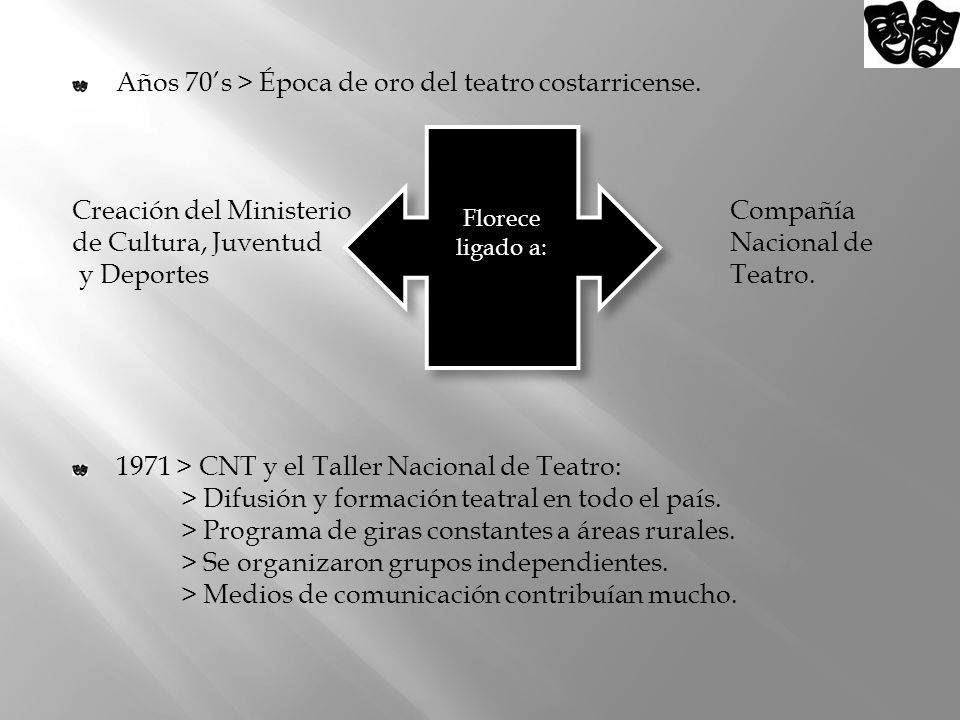 Años 70s > Época de oro del teatro costarricense. Creación del MinisterioCompañía de Cultura, JuventudNacional de y DeportesTeatro. 1971 > CNT y el Ta