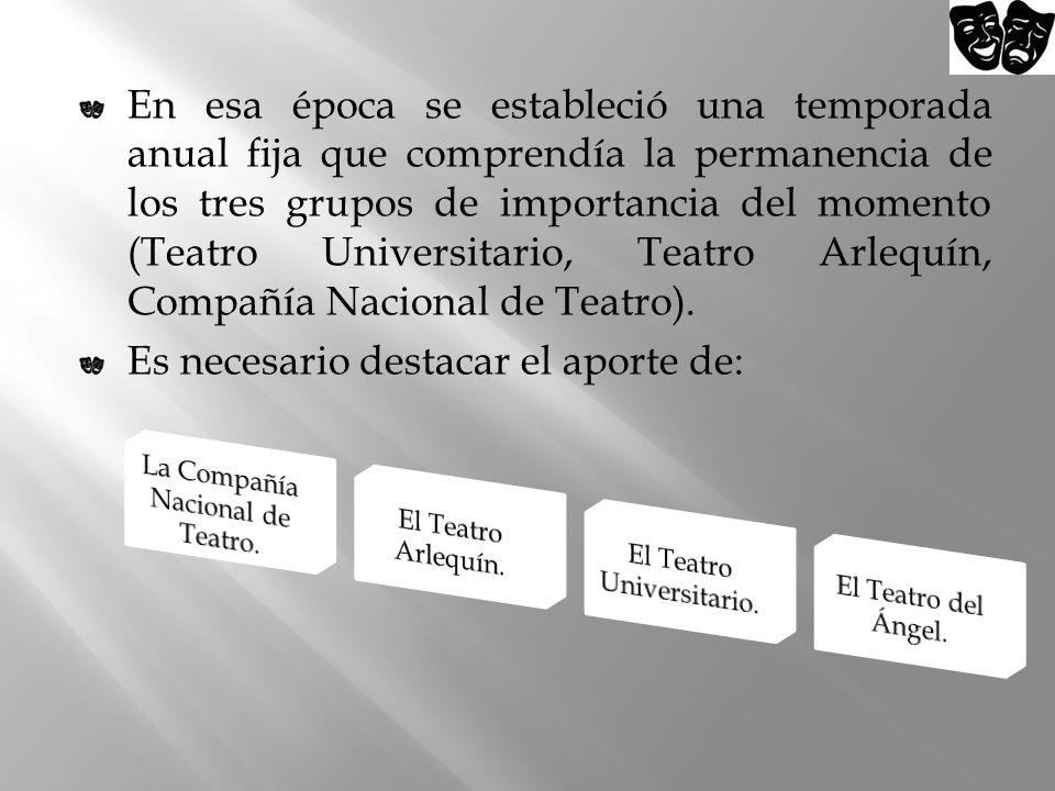 En esa época se estableció una temporada anual fija que comprendía la permanencia de los tres grupos de importancia del momento (Teatro Universitario,