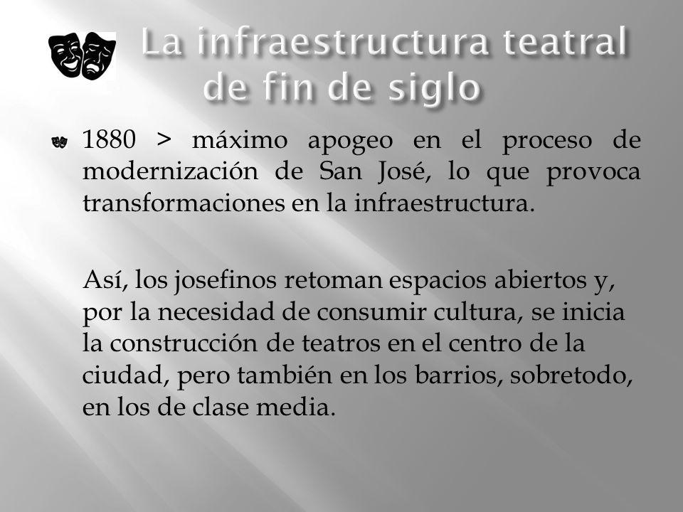 1880 > máximo apogeo en el proceso de modernización de San José, lo que provoca transformaciones en la infraestructura. Así, los josefinos retoman esp