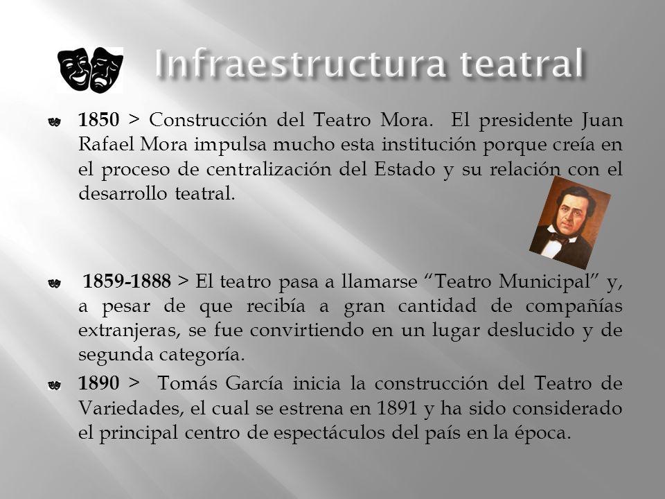 1850 > Construcción del Teatro Mora. El presidente Juan Rafael Mora impulsa mucho esta institución porque creía en el proceso de centralización del Es