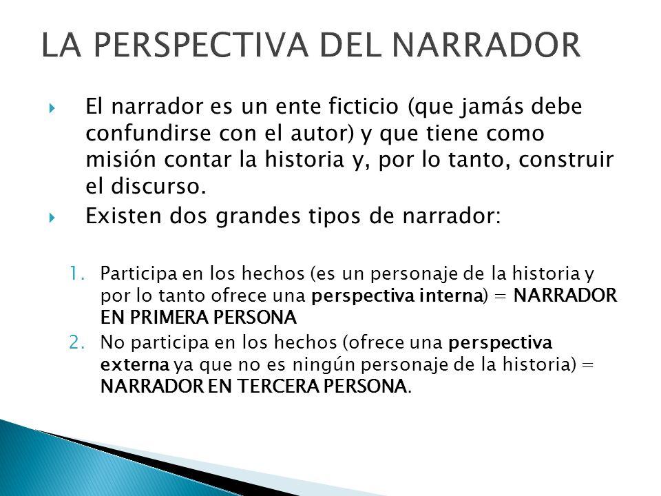 LA PERSPECTIVA DEL NARRADOR El narrador es un ente ficticio (que jamás debe confundirse con el autor) y que tiene como misión contar la historia y, po