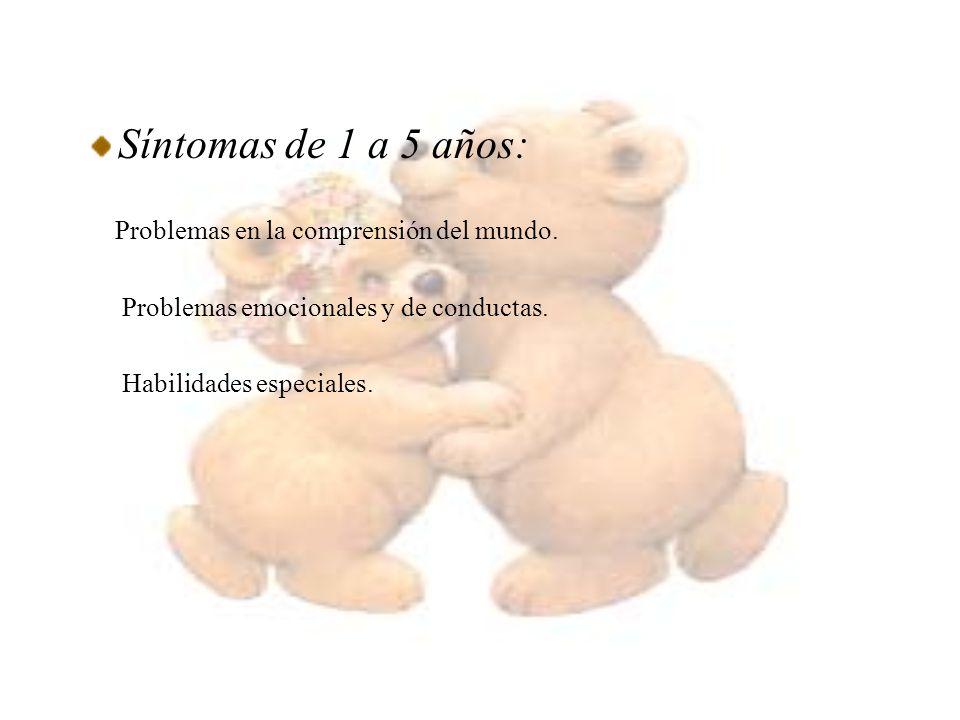Síntomas de 1 a 5 años: Problemas en la comprensión del mundo. Problemas emocionales y de conductas. Habilidades especiales.
