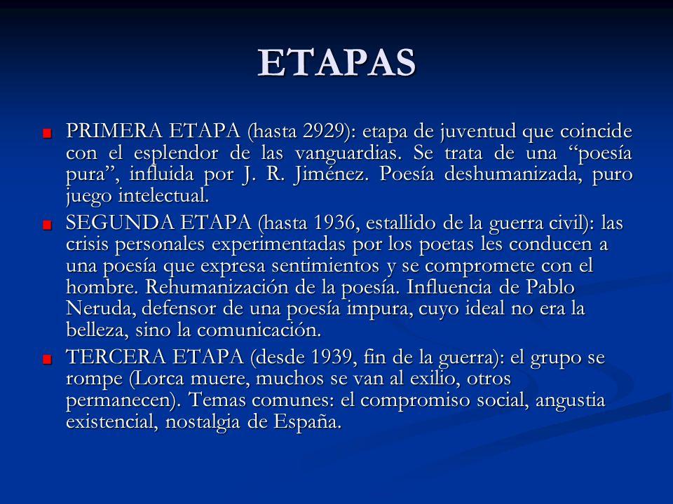ETAPAS PRIMERA ETAPA (hasta 2929): etapa de juventud que coincide con el esplendor de las vanguardias. Se trata de una poesía pura, influida por J. R.