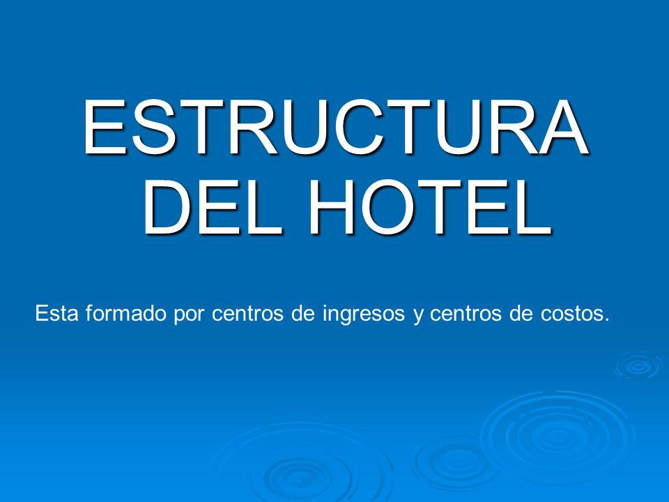 ESTRUCTURA DEL HOTEL Esta formado por centros de ingresos y centros de costos.
